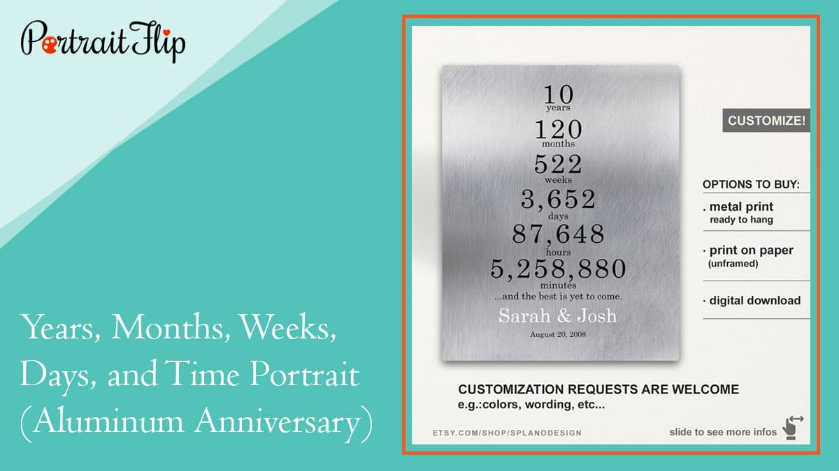 Years, months, weeks, days, and time portrait (aluminum anniversary