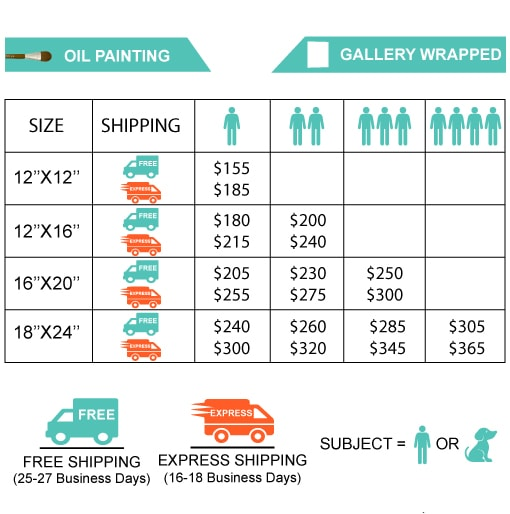 Oil gallery wrapped prices