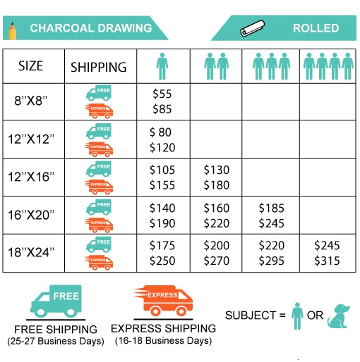 Charcoal rolled prices