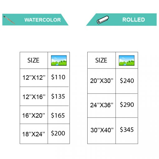 WATERCOLOR Landscape pricing