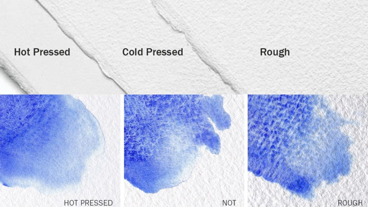 A comparison between hot pressed, cold pressed, and rough watercolor paper in terms of their absorbing capabilities.