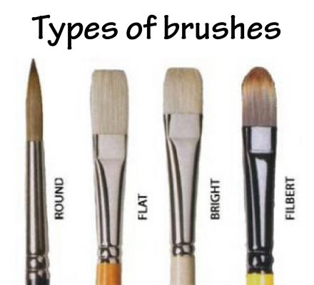 Types of brushes 01
